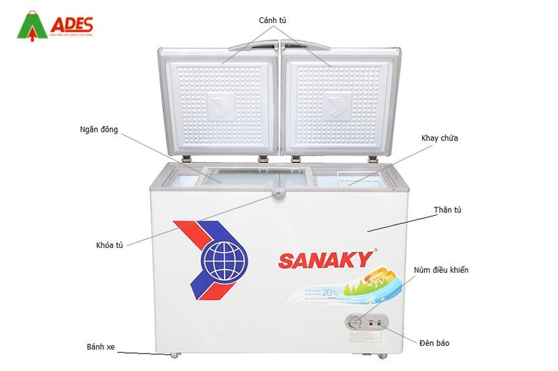 Tu dong Sanaky SNK-3700W
